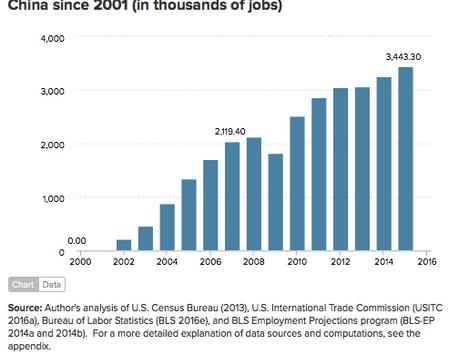 Patent Roles on the Economy