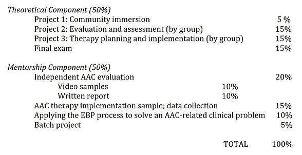 Grading criteria starting AY2021.JPG