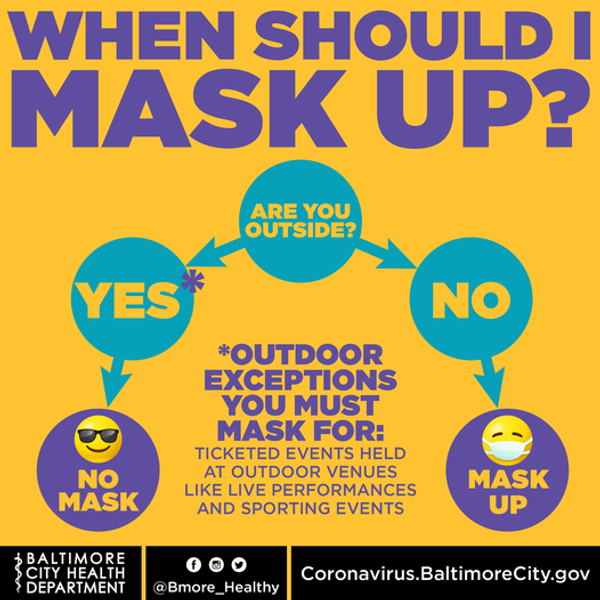 Mask guide 5-17-21.png