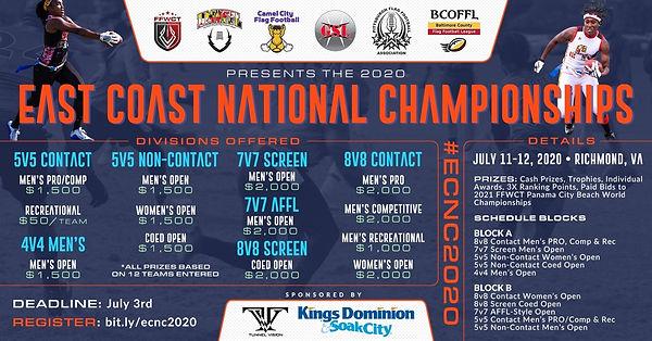 2020-East-Coast-National-Championships.j