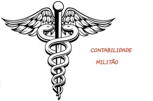 Contabilidade Militão
