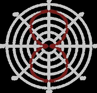 Lauten Audio Clarion Figure-8 Polar