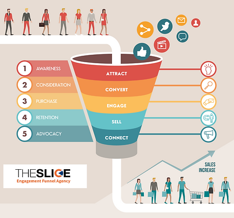 EngagementFunnel.png