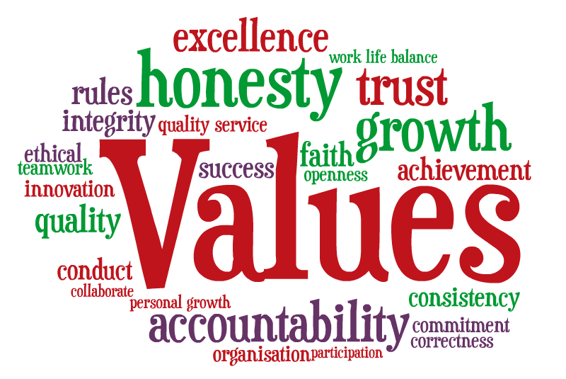 Your values are key to unlocking passion