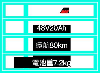 table - RU3.png