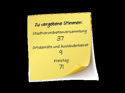 Notiz_Wahlverfahren_Website_Online_Desig