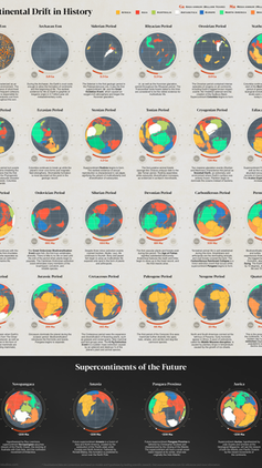 Supercontinents of Earth _5.png