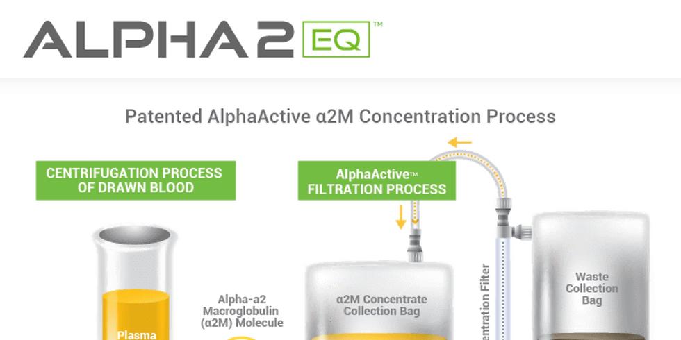 Alpha2EQ : New Biologic