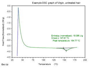 DIFFERENTIALSCANNINGCALORIMETRY.PNG