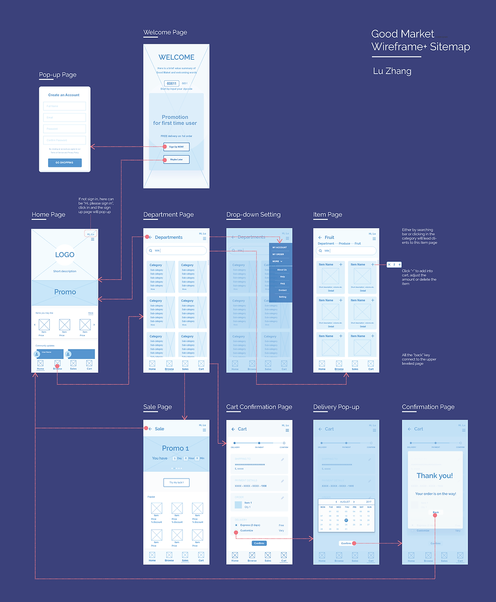 Wireframe with sitemap.png