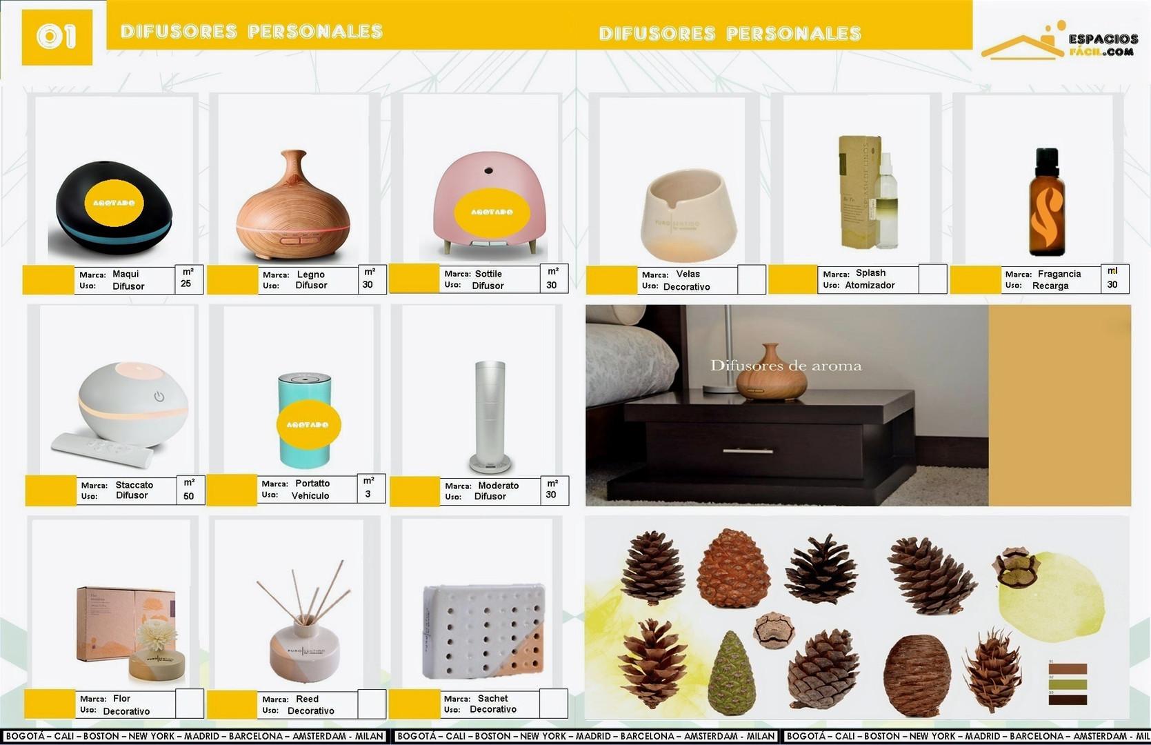 Olfativo- Personal para salas de juntas y oficinas