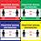 Thumbnail: Practice Social Distancing