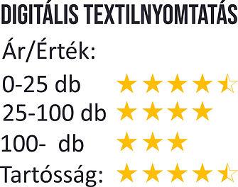 digitalis textil.jpg