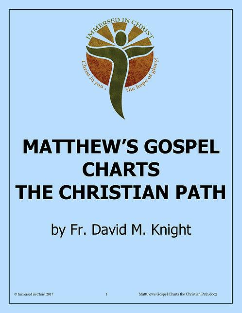 Gospel of Matthew Charts the Christian Path
