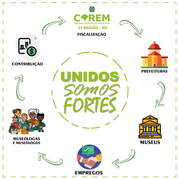 UNIDOS SOMOS FORTES!