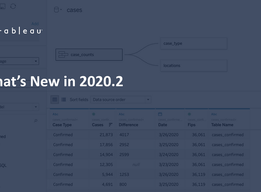2020.2 Tableau New Features