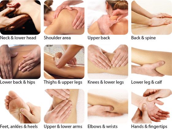 Areas of the body that can be treated