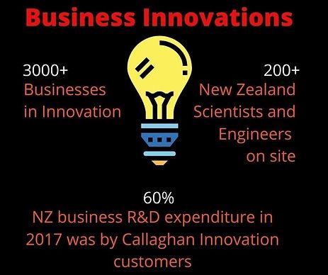 innovationnewzealand BUSINESS INNOVATION