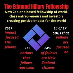 innovationnewzealand EDMUND HILLARY FELL