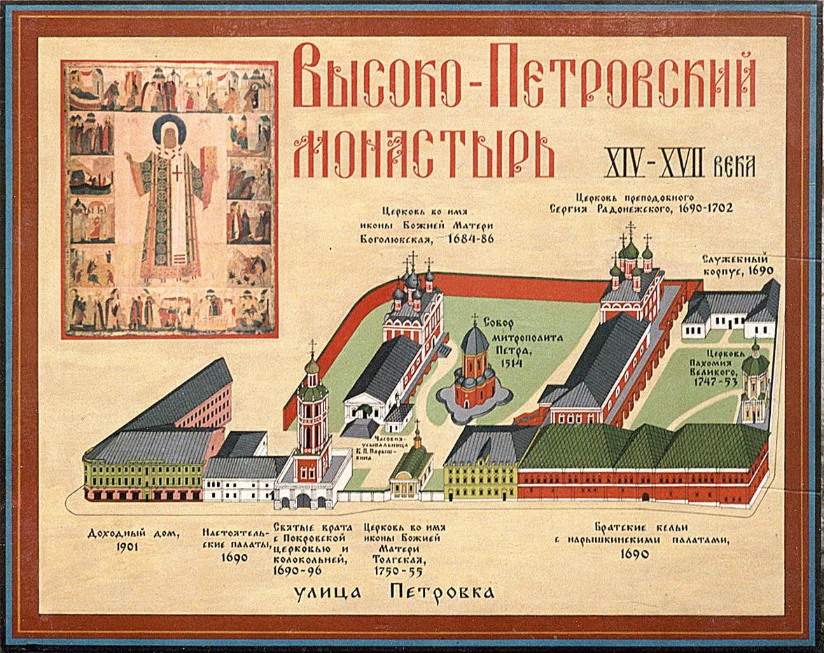 Схема Высоко-Петровского монастыря