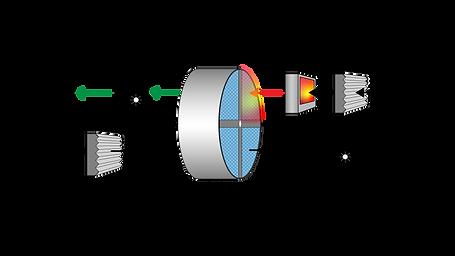 Desiccant Diagram 5-01-01.png
