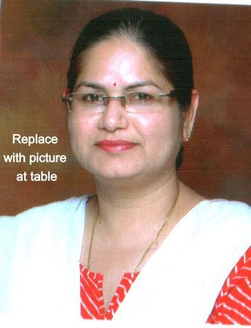 Consultation with Dr. Kirti Gaur