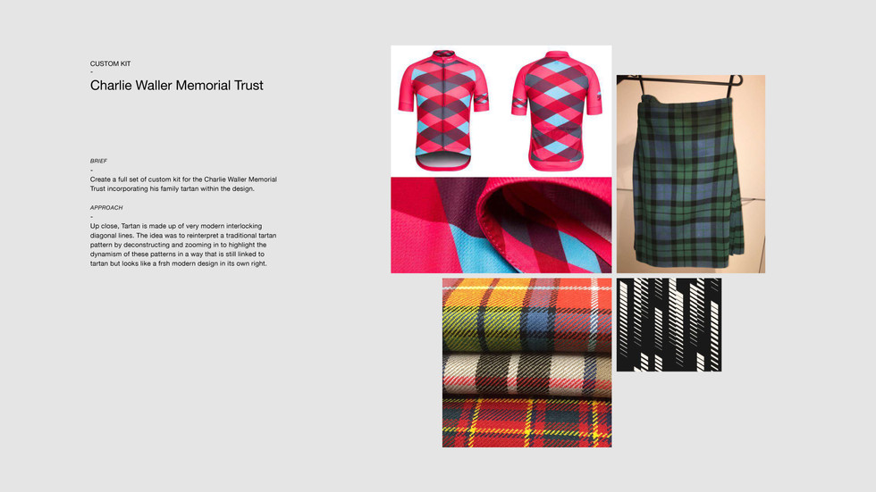 Tom_Probert_Custom_Kits_Page_07.jpg