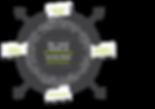 Degari Grafikdesign, Werbung Mediengestaltung Corporate Design Identity, Freiberuflich, Gestaltung erstellen, Flyer Visitenkarte Prospekt Broschüre, Werbebanner Logo, Webdesign Homepage Firmenwerbung günstig preiswert, Landkreis Lüneburg Seevetal