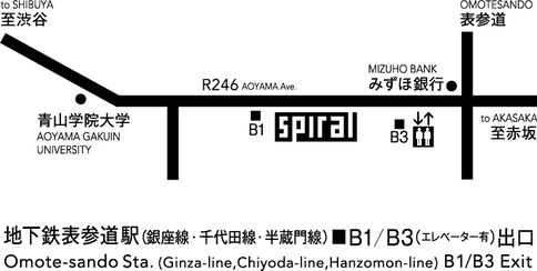 spiral_access.png