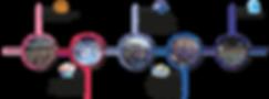 Timeline2018_Mesa de trabajo 1 copy.png