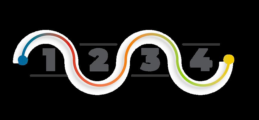 Implementación_4_pasos_MI-01.png
