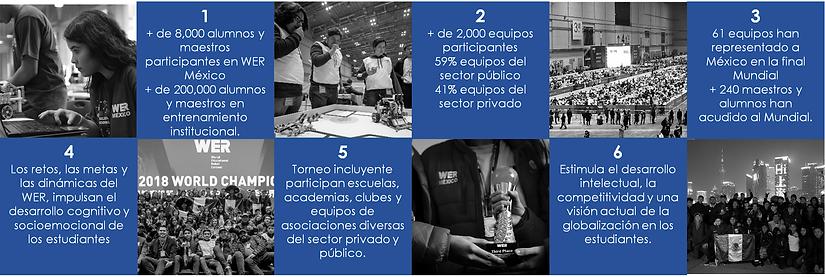 WER_México-_Diagrama.png