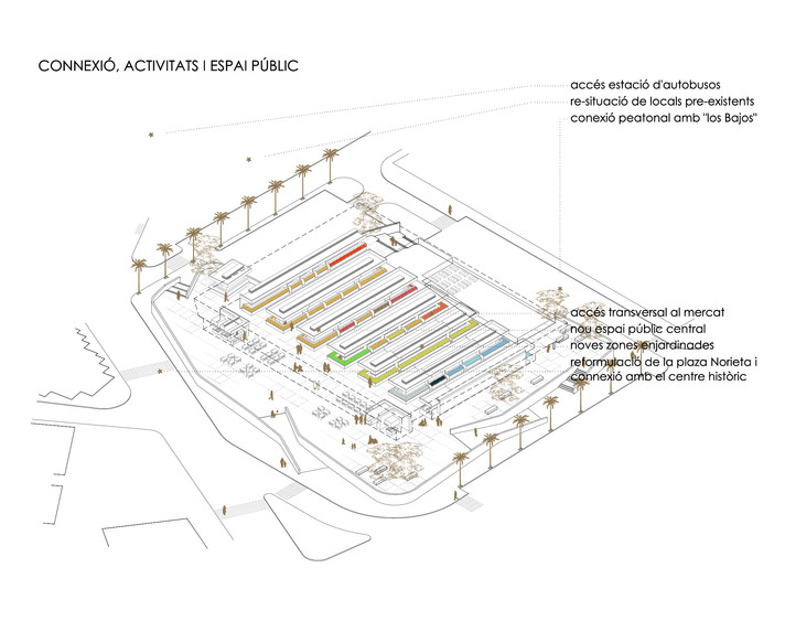 01 rurarc mercado roquetas arquitectura