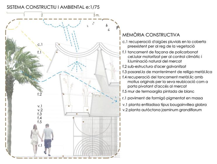10_rurarc_mercado_roquetas_arquitectura_