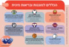הכללים למוגנות ובריאות מינית - ערכת הורי