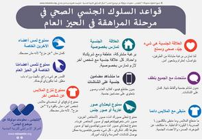 דף מידע חינוך מיני חינם ערבית מתבגרים -