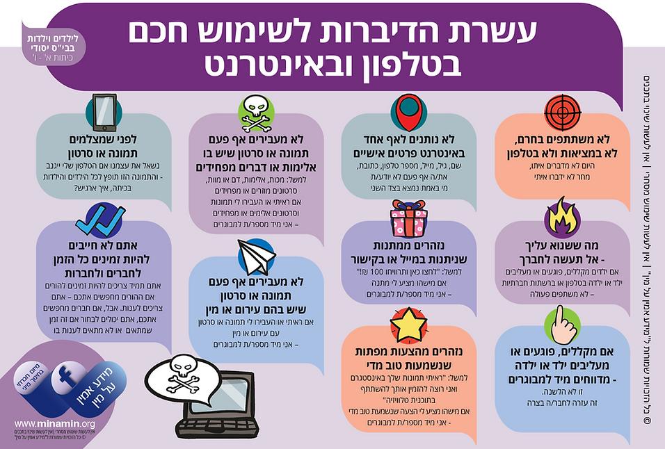 עשרת הדיברות לשימוש חכם בטלפון ובאינטרנט