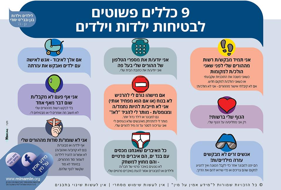 תשעה כללים פשוטים לבטיחות ילדות וילדים -