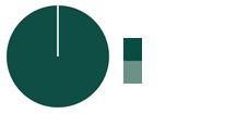 Aggressive-icon.png