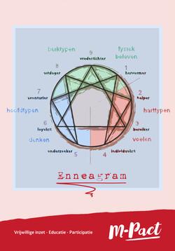 Eneegram