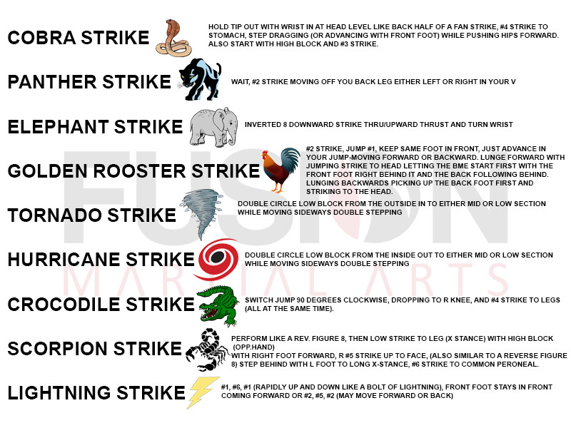 Combat weapon strikes