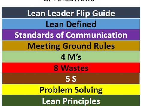 Lean Leader Flip Guide