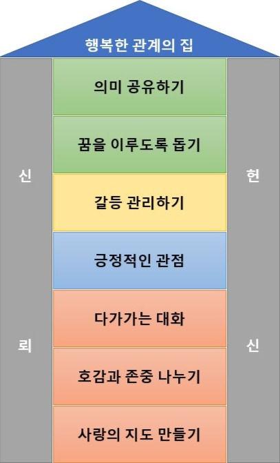 SDH_Korean_2_edited.jpg