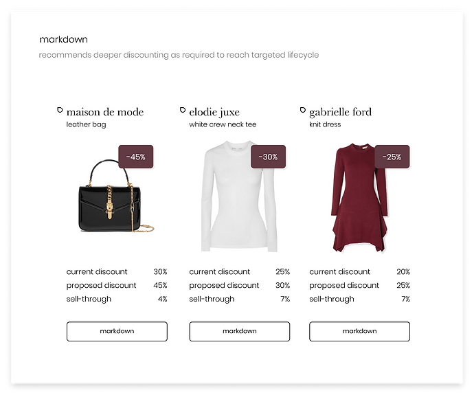 markdown products@2X.png
