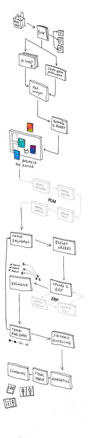 how it works - flow -mb.jpg