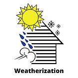 CEFS Weatherization.png