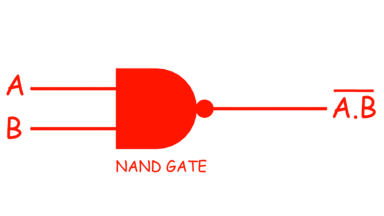 NAND Gate symbolic representation