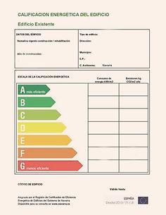 etiqueta-certificado-energetico-400x517_