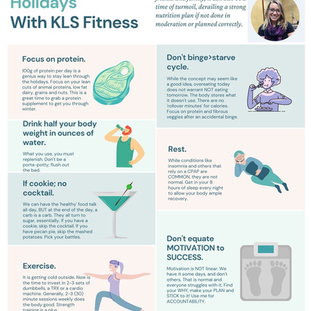 Surviving the Holidays with KLS Fitness