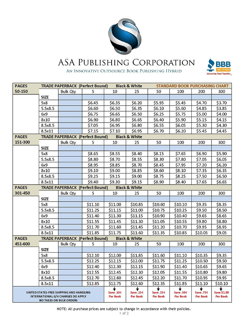 A19-Author Book Purchasing Chart_Page_1.
